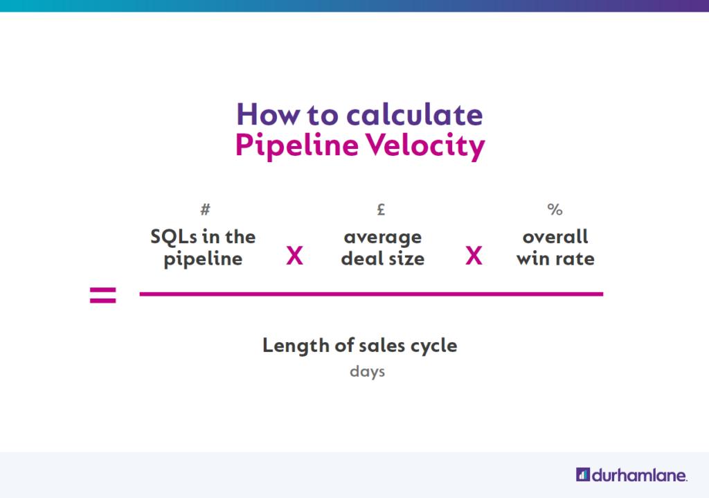 pipeline velocity infographic